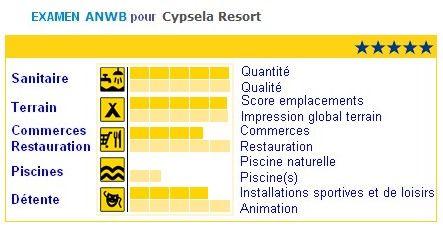 ANWB-Cypsela