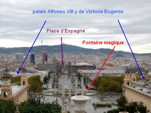 Montjuïc, montagne des musées de Barcelone