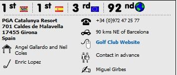 Les parcours de golf de la Costa Brava parmi les meilleurs d'Espagne