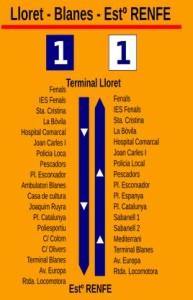 bus costa brava Lloret Blanes