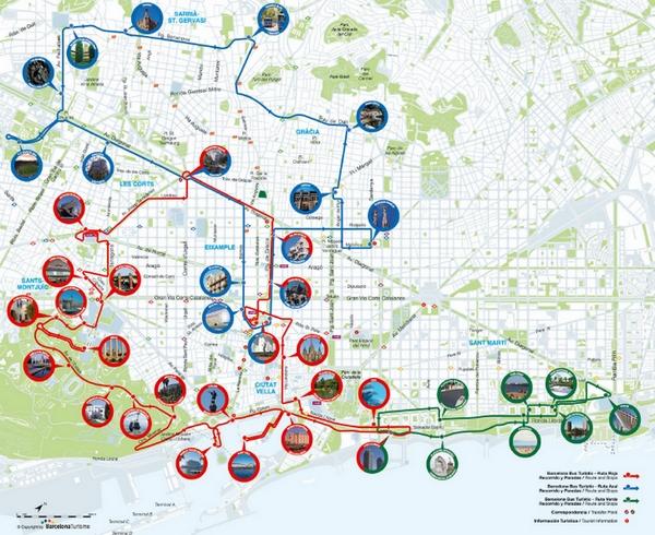 plan Barcelone Bus touristique