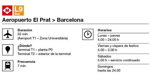 aéroport de Barcelone au centre-ville métro L9