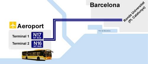 aéroport de Barcelone au centre-ville en bus de nuit