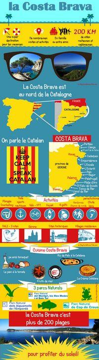 infographie Costa Brava vacances