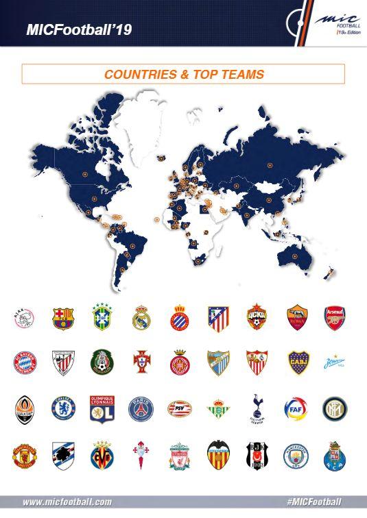 MIC Costa Brava 2019 clubs