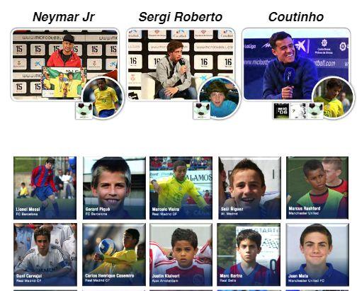 MIC Costa Brava 2019 jeunes