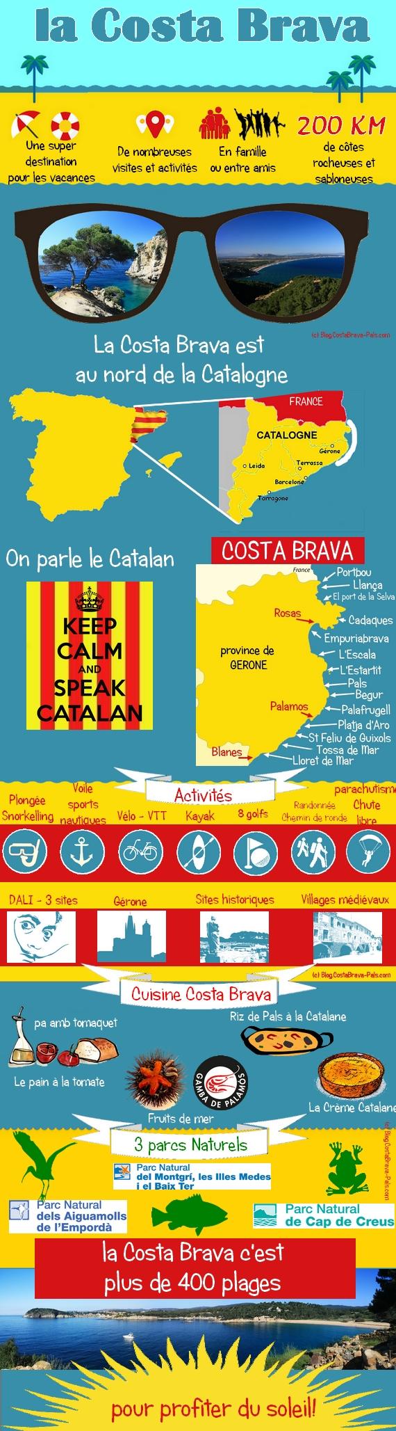 infographie vacances Costa Brava